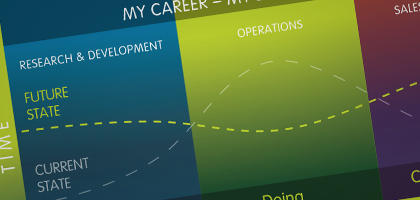 A Better Model for Talent Retention